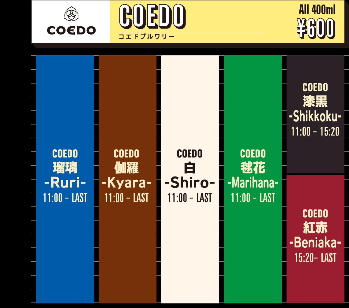 COEDO timetable
