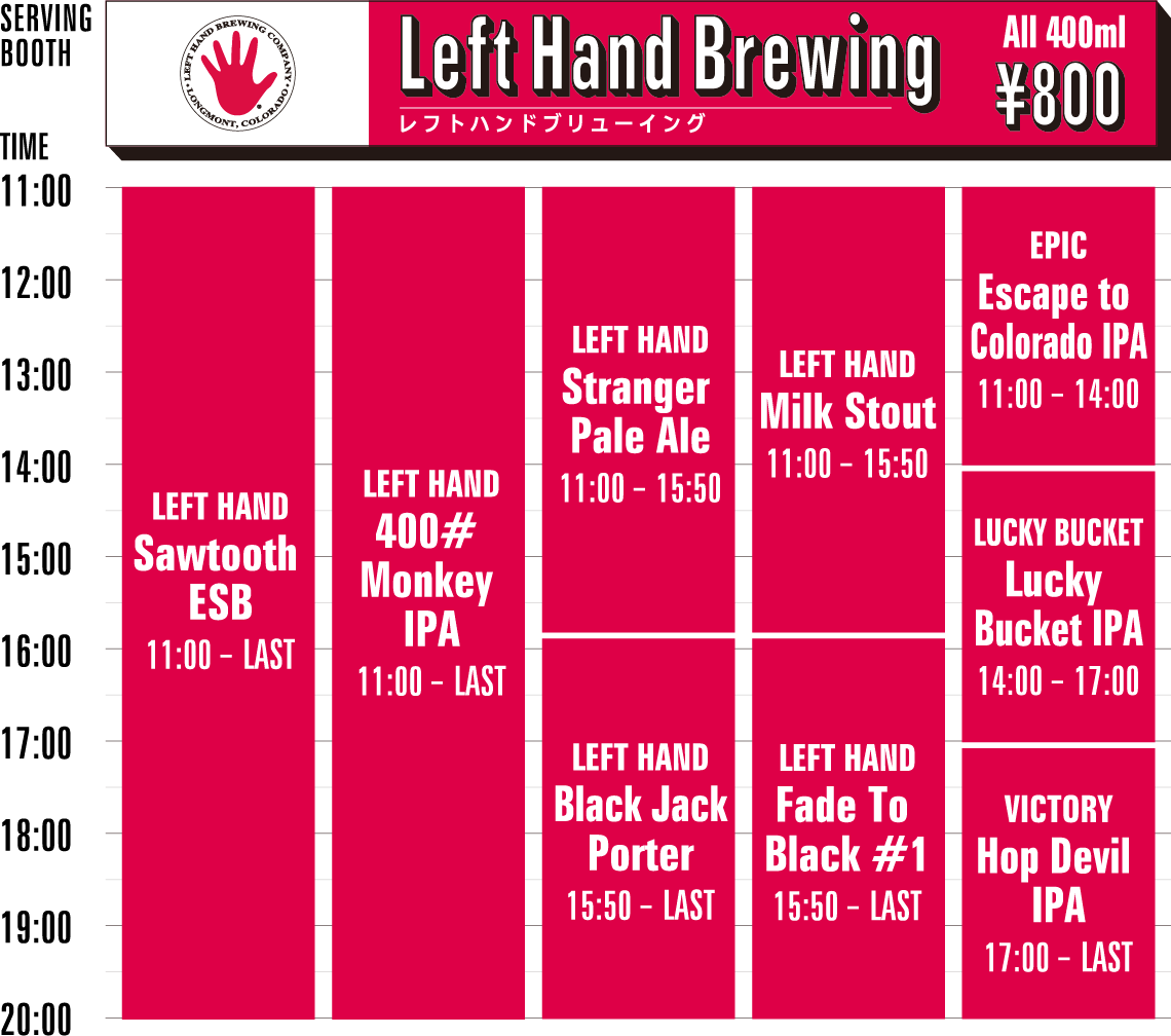 Left Hand Brewing timetable