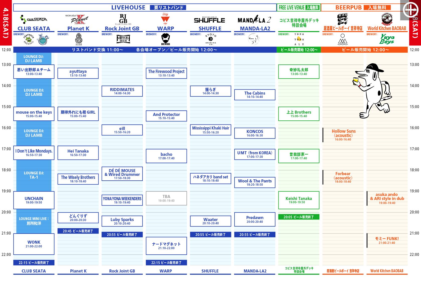 4/18アーティストタイムテーブル
