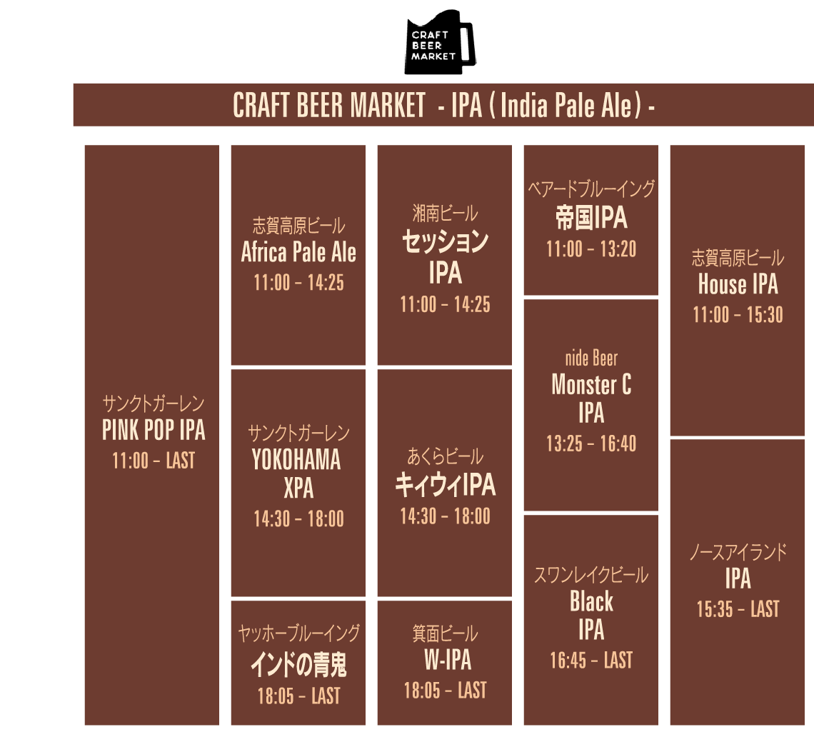 IPA beer_timetable