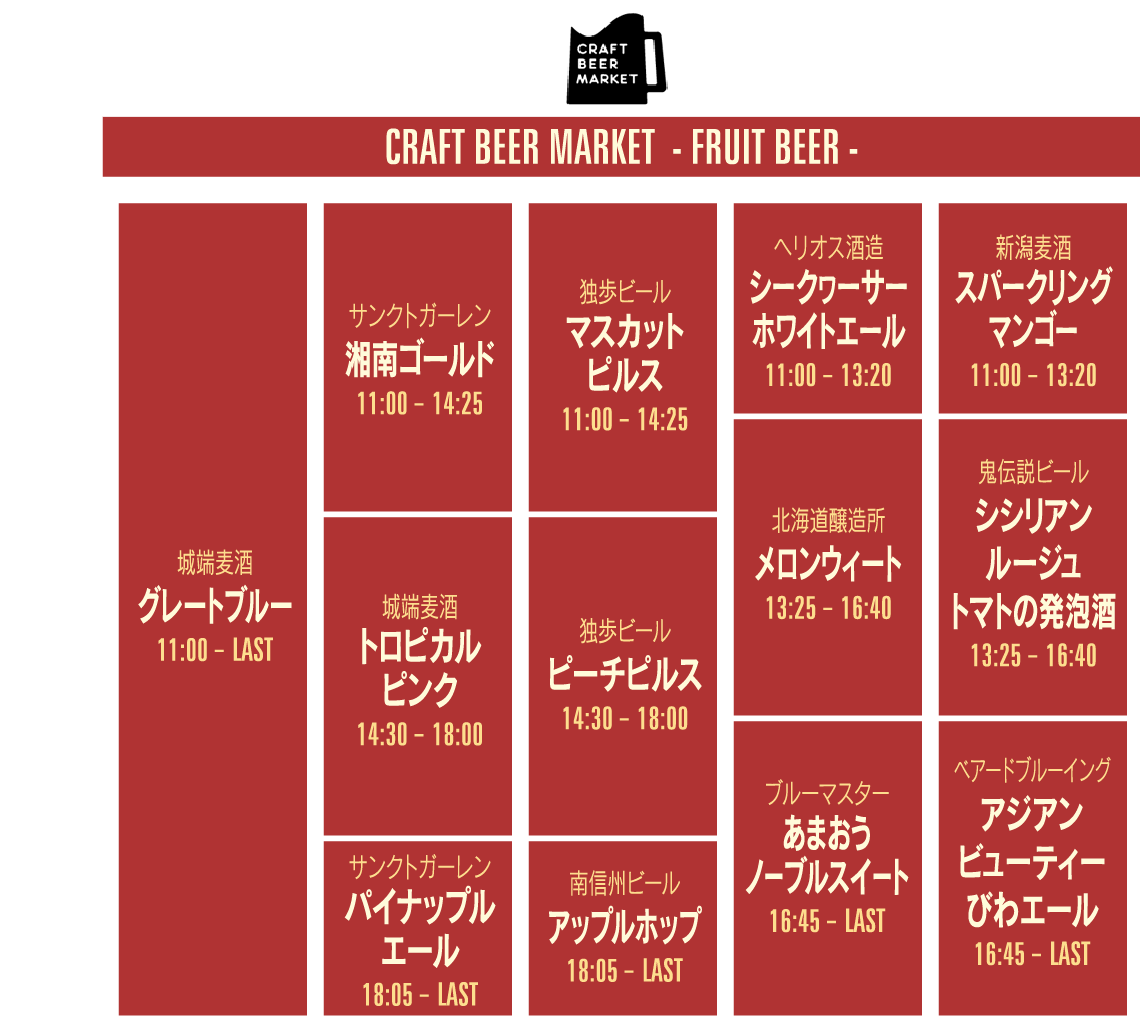 FRUIT BEER beer_timetable