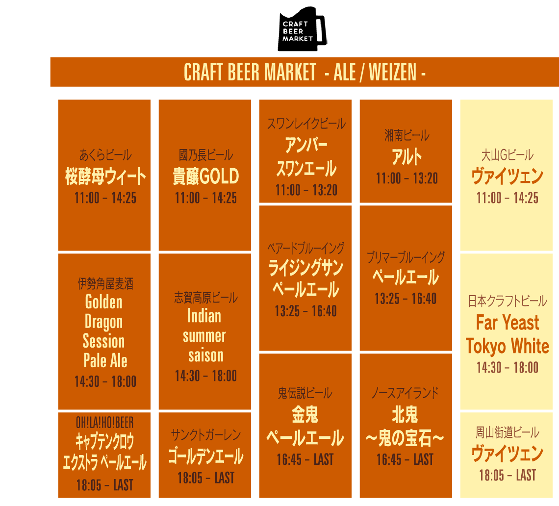 ALE/WEIZEN beer_timetable