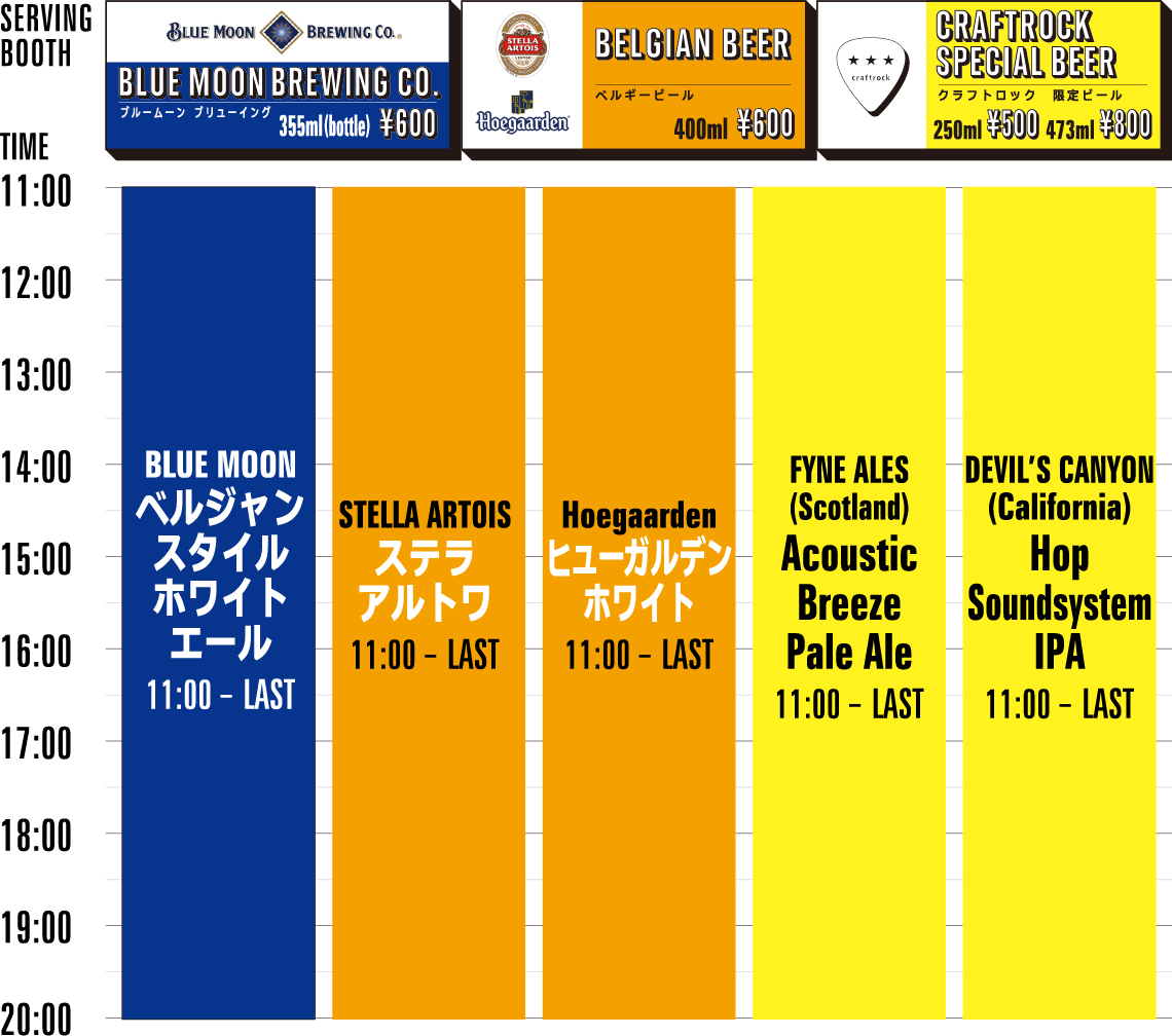 BLUEMOON/BELGIAN/CRAFTROCK SPECIAL timetable