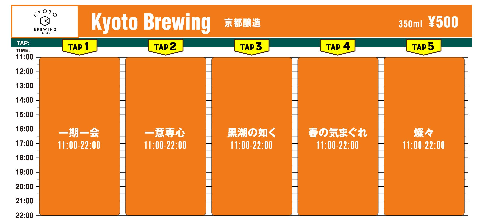 京都醸造 ビアタイムテーブル